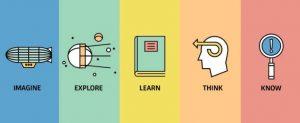 پرسشنامه انگیزش یادگیری – کاشیف و همکاران (۲۰۱۳)
