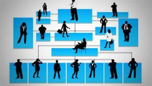 پرسشنامه رایگان ساختار سازمانی بیگلری (۱۳۸۷)