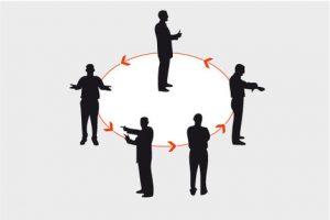 پرسشنامه اثربخشی چرخش شغلی – دلپسند (۱۳۸۹)