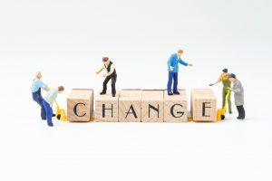 پرسشنامه آمادگی تغییر سازمان – چیوا و همکاران (۲۰۰۷)
