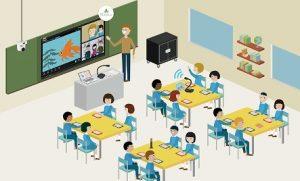پرسشنامه اشتیاق به مدرسه – وانگ و همکاران (۲۰۱۱)
