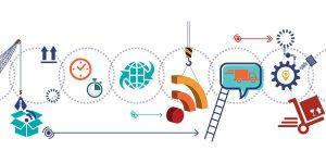 پرسشنامه سنجش یکپارچگی لجستیک در زنجیره تأمین شرکت – پراجوگو و اولگر (۲۰۱۲)