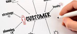 پرسشنامه مدیریت مشتری محور – کریستالیس و چریسوچو (۲۰۱۳)