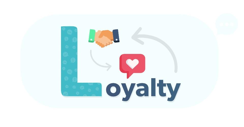 پرسشنامه وفاداری مشتری – زیتمال و همکاران (۱۹۹۶)