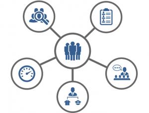 پرسشنامه بررسی منابع سازمان و ایمنی