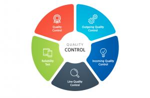 پرسشنامه بررسی میزان توجه سازمان به شکل گیری و توسعه حلقه های کیفیت