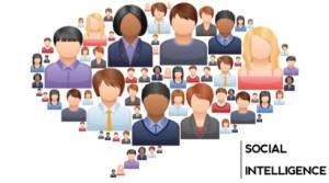 پرسشنامه بررسی میزان هوش اجتماعی در افراد