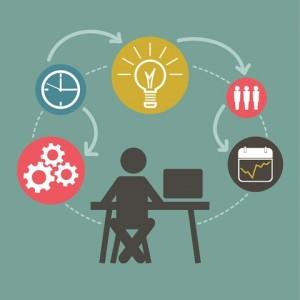 پرسشنامه ارزیابی ظرفیت کارآفرینانه افراد