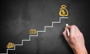 پرسشنامه روش های تامین مالی – ردمن و همکاران (۲۰۰۸)