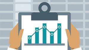 پرسشنامه عملکرد بازاریابی – آلروبی (۲۰۱۳)