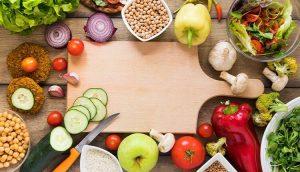 پرسشنامه تناوب غذا – کاد و همکاران (۲۰۰۴)