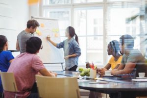 پرسشنامه میزان مشارکت کارکنان در تصمیم گیری ها