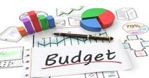 پرسشنامه بررسی استراتژیهای بودجهبندی برای تخصیص منابع – بودجه بندی افزایشی
