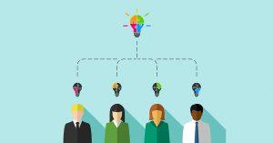 پرسشنامه رایگان ابتکار و نوآوری شغلی – لودال و کجنر (۱۹۶۵)