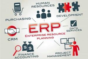 پرسشنامه بررسی مزایای حاصل از سیستم های برنامه ریزی منابع سازمان