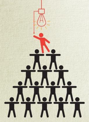 پرسشنامه ارزیابی اثربخشی تیم