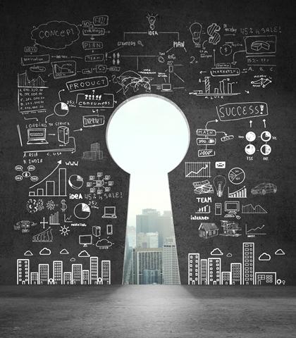 پرسشنامه بررسی میزان آمادگی محیط داخلی سازمان برای کارآفرینی